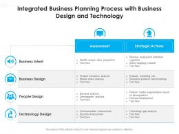 Integrated Business Planning Process With Business Design And Technology
