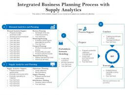 Integrated Business Planning Process With Supply Analytics