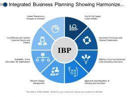 Integrated Business Planning Showing Harmonize Processes Alignment And Integration