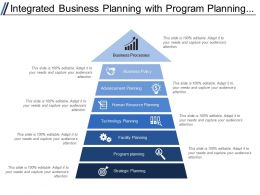 Integrated Business Planning With Program Planning Facility Technology Planning