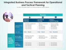 Integrated Business Process Framework For Operational And Tactical Planning
