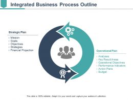 Integrated Business Process Outline Powerpoint Slide Information