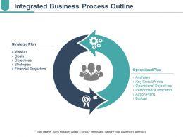 integrated_business_process_outline_powerpoint_slide_information_Slide01