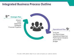 Integrated Business Process Outline Ppt Summary Slides