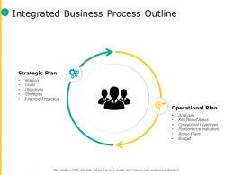 Integrated Business Process Outline Process Ppt Powerpoint Pictures Icons