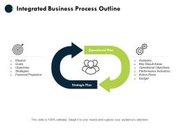 Integrated Business Process Outline Strategic Plan Goal Ppt Powerpoint Presentation Layouts Visuals