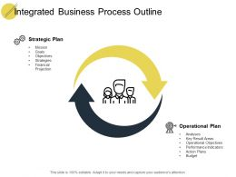 Integrated Business Process Outline Strategic Plan Ppt Powerpoint Ideas