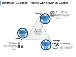 Integrated Business Process With Revenue Capital And Earnings
