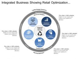 Integrated Business Showing Retail Optimization Demand And Transportation