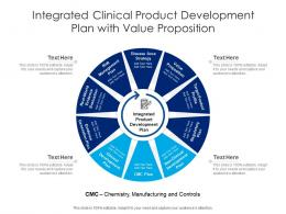 Integrated Clinical Product Development Plan With Value Proposition