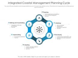 Integrated Coastal Management Planning Cycle