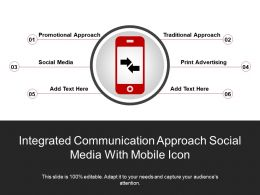 Integrated Communication Approach Social Media With Mobile Icon