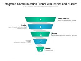 Integrated Communication Funnel With Inspire And Nurture