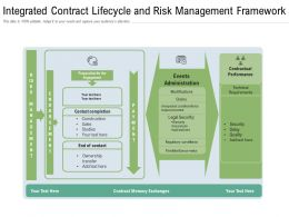 Integrated Contract Lifecycle And Risk Management Framework