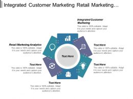 Integrated Customer Marketing Retail Marketing Analytics Leadership Development Program Cpb