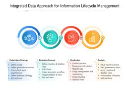 Integrated Data Approach For Information Lifecycle Management