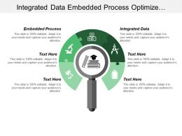 Integrated Data Embedded Process Optimize Campaign Motivation Value