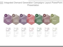 Integrated Demand Generation Campaigns Layout Powerpoint Presentation