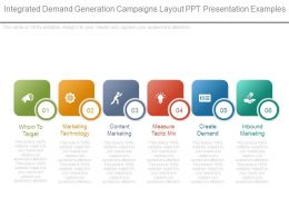 Integrated Demand Generation Campaigns Layout Ppt Presentation Examples