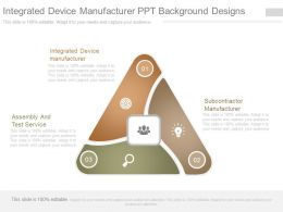 Integrated Device Manufacturer Ppt Background Designs