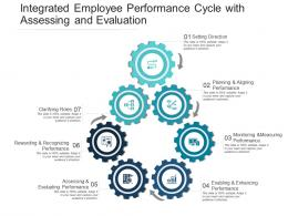 Integrated Employee Performance Cycle With Assessing And Evaluation