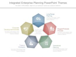 Integrated Enterprise Planning Powerpoint Themes
