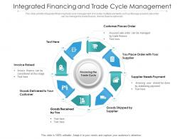 Integrated Financing And Trade Cycle Management