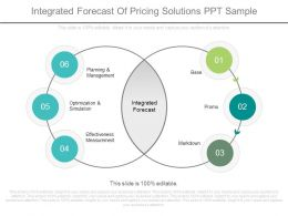 Integrated Forecast Of Pricing Solutions Ppt Sample