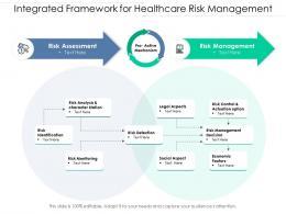 Integrated Framework For Healthcare Risk Management