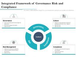 Integrated Framework Of Governance Risk And Compliance