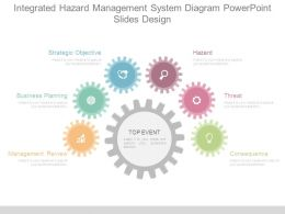 Integrated Hazard Management System Diagram Powerpoint Slides Design