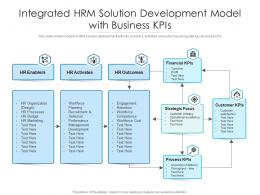 Integrated HRM Solution Development Model With Business KPIs