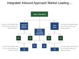 Integrated Inbound Approach Market Leading Capability Vision Objectives