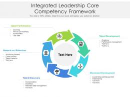 Integrated Leadership Core Competency Framework