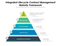 Integrated Lifecycle Contract Management Maturity Framework