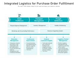 Integrated Logistics For Purchase Order Fulfillment