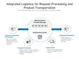 Integrated Logistics For Request Processing And Product Transportation