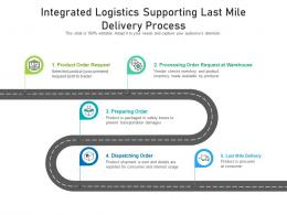 Integrated Logistics Supporting Last Mile Delivery Process