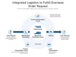 Integrated Logistics To Fulfill Overseas Order Request