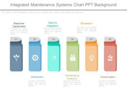 Integrated Maintenance Systems Chart Ppt Background