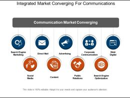 Integrated Market Converging For Communications Powerpoint Slide Designs