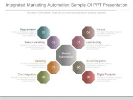 Integrated Marketing Automation Sample Of Ppt Presentation