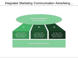Integrated Marketing Communication Advertising Management Sales Promotion Personal Selling