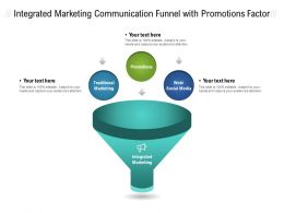 Integrated Marketing Communication Funnel With Promotions Factor