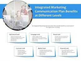 Integrated Marketing Communication Plan Benefits At Different Levels