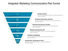 Integrated Marketing Communication Plan Funnel