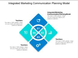 Integrated Marketing Communication Planning Model Ppt Powerpoint Presentation Professional Background Designs Cpb
