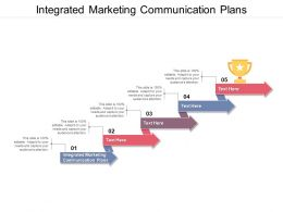 Integrated Marketing Communication Plans Ppt Powerpoint Presentation Pictures Cpb