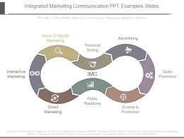 Integrated Marketing Communication Ppt Examples Slides