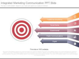 Integrated Marketing Communication Ppt Slide